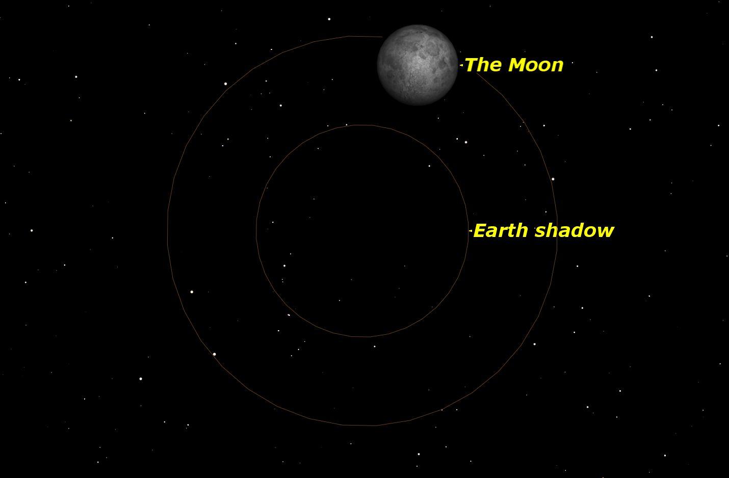 Minor Lunar Eclipse: Earth's Shadow to Darken Moon Wednesday