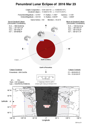 On March 23, 2016, the moon will pass through part of Earth's shadow in a minor penumbral lunar eclipse. This NASA chart by eclipse expert Fred Espenak shows details and visibility projections for the lunar eclipse.