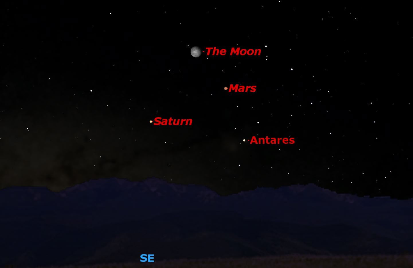 Moon, Saturn, Mars, and Antares in group, April 2016
