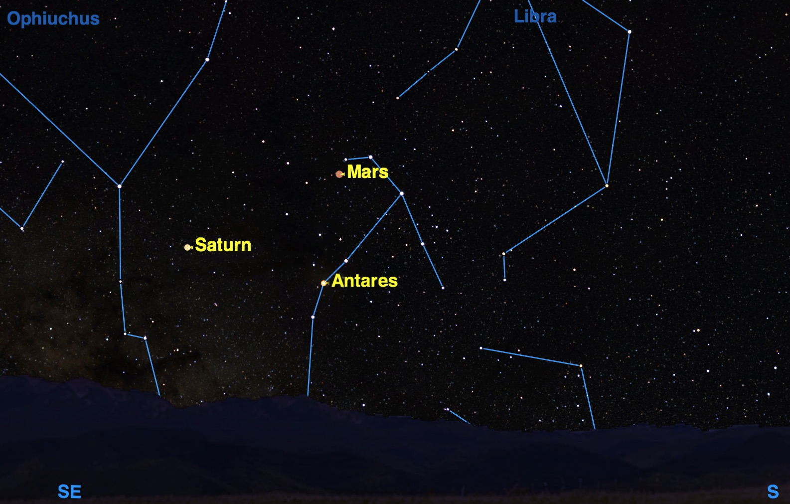 See Mars and Saturn Rise Before the Sun