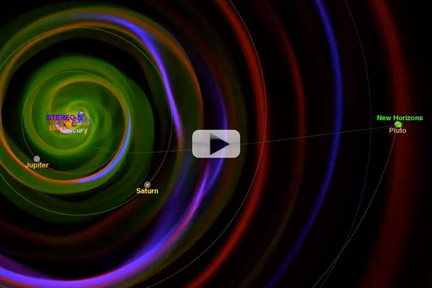 What's The Space Weather Like Around Pluto? | Video