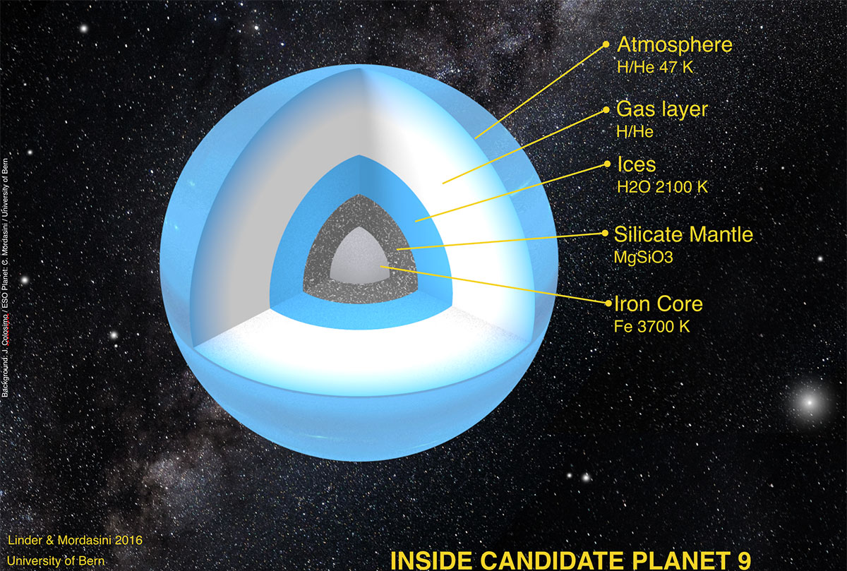 Possible Structure of Putative Planet Nine