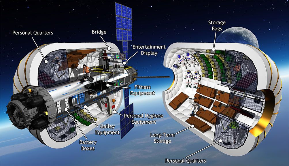 This cutaway shows a concept B330 space habitat for astronauts designed by Bigelow Aerospace. The private spaceflight company has teamed up with launch provider United Launch Alliance to put a huge private space habitat in orbit by 2020.