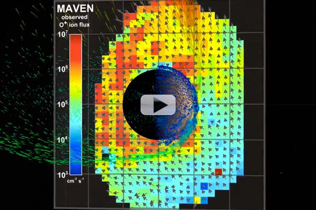 Martian Atmosphere Erosion Models Supported By MAVEN Data | Video