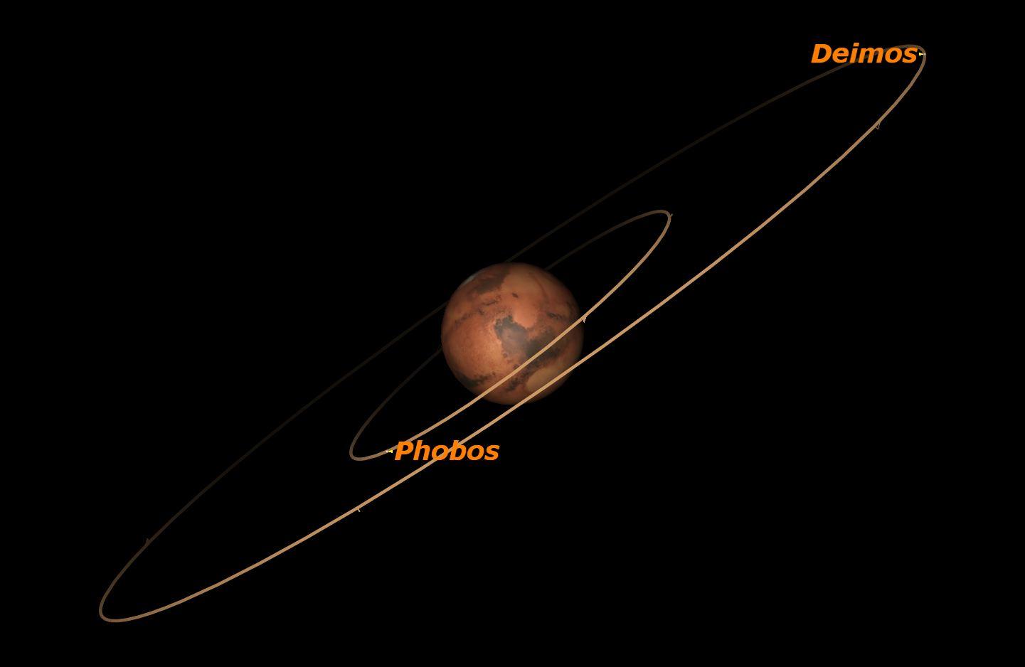 Mars, May 2016