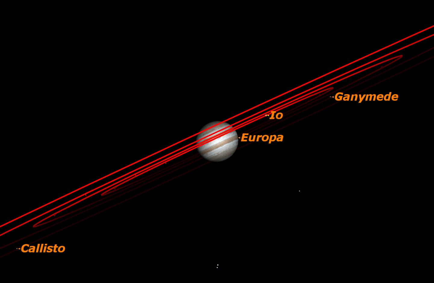 Jupiter, May 2016