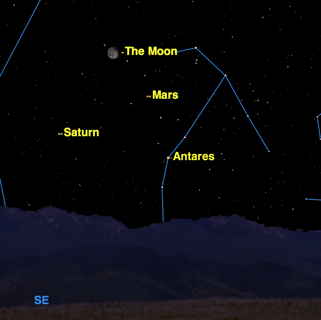 Mars, Saturn, Antares in April 2016