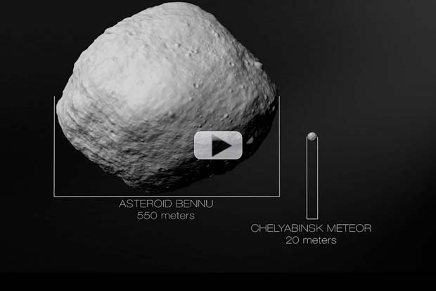 Asteroid Bennu Could Be A 22nd Century Problem For Earth | Video