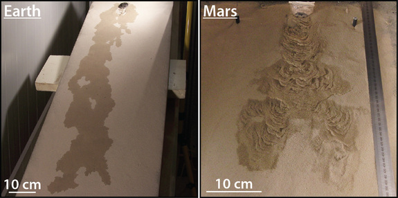 Water flow under terrestrial and Martian conditions in the new set of experiments.