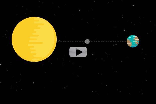 Mercury's 2016 Transit of the Sun: A Rare Sight | Video
