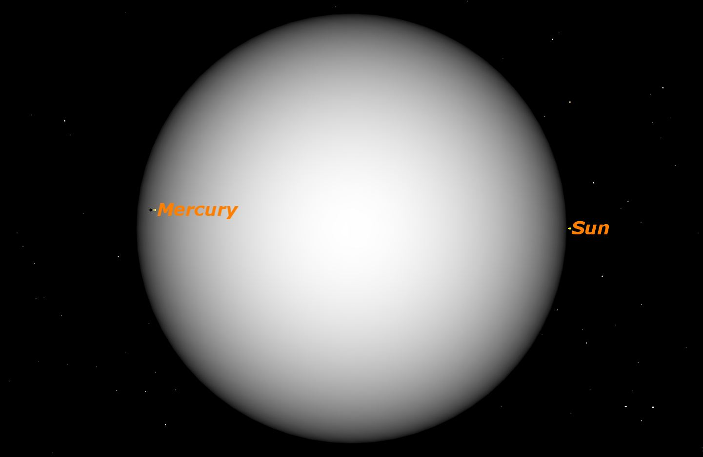Transit of Mercury, May 9, 2016