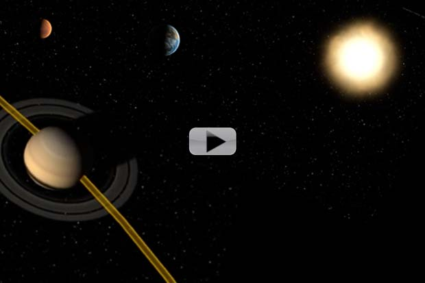 First Mars, Then Saturn - It's An Opposition Party! | Video