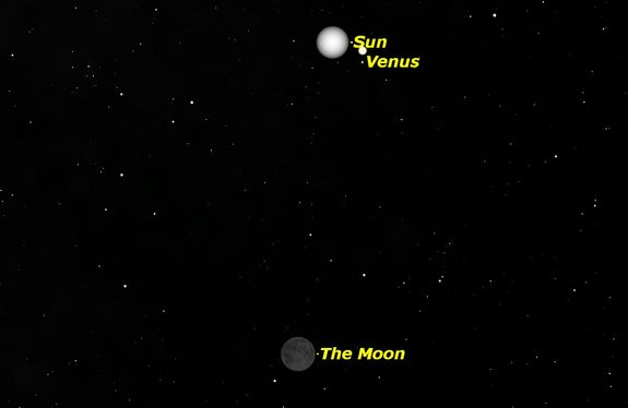 Saturday, June 4, 11:00 p.m. EDT. Because it will be too near the sun, the New Moon will not be visible, with two exceptions: just before sunrise a day or two before the date it will be visible low in the East and a day or two after the date it will be visible at sunset low in the West.
