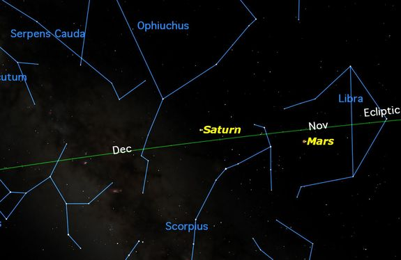 Friday, June 3, 3:00 a.m. EDT. Saturn is directly opposite the Sun in the sky, and is visible all night long.