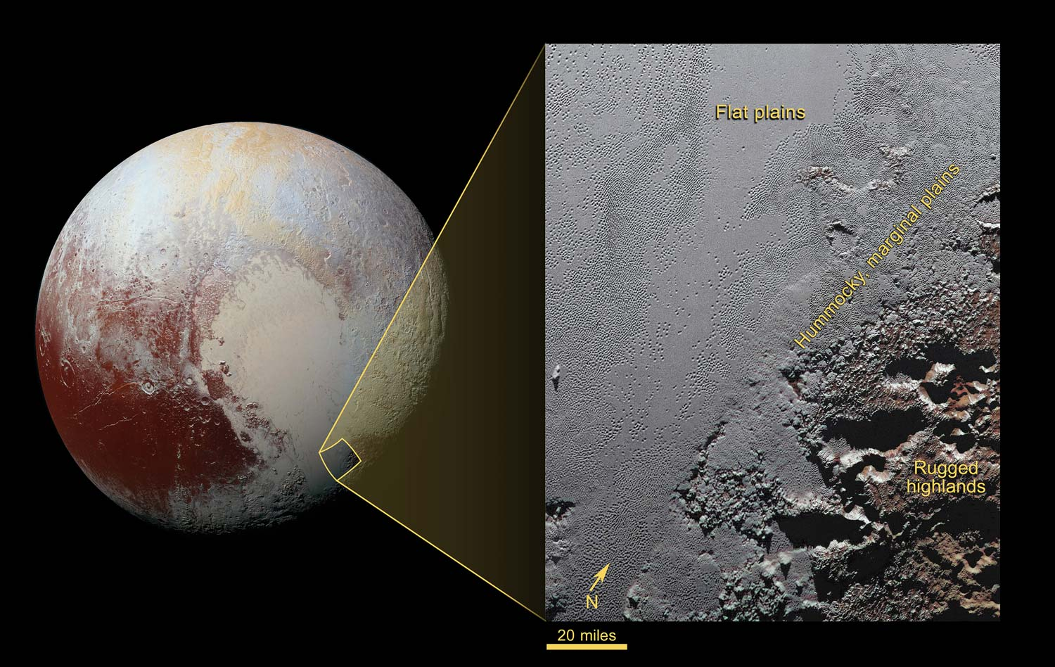 Pluto's surface between Sputnik Planum and Krun Macula