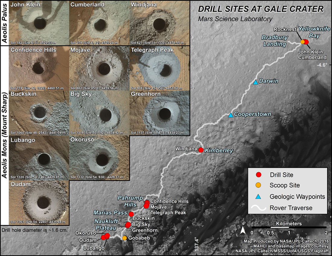Mars Rover Curiosity's Sample-Collection Sites