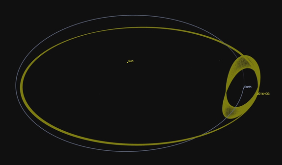 The newfound asteroid 2016 HO3 has an orbit around the sun that keeps it as a constant companion of Earth.