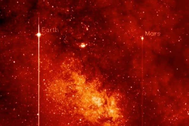 Earth, Mars, Pluto and Milky Way Seen By Spacecraft | Time-Lapse Video