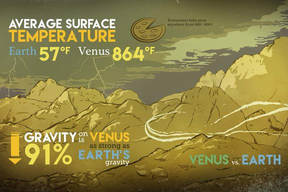 The Powerful Winds of Venus Literally Sucked Its Oceans Into Space