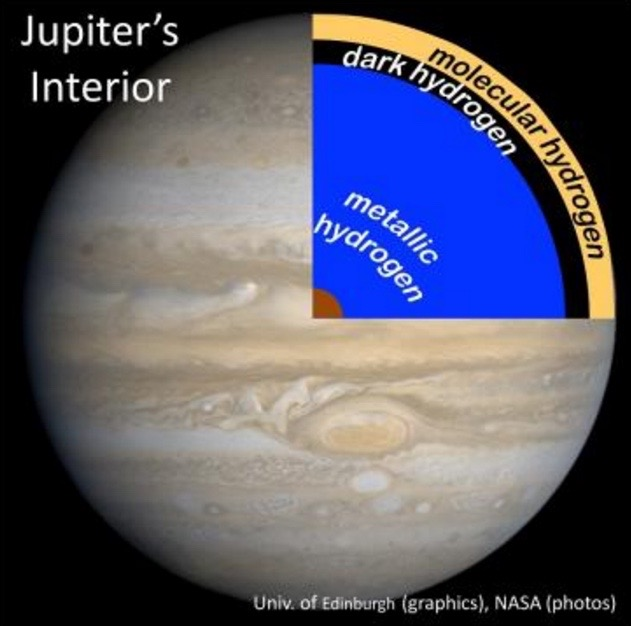 inside planet jupiter cloud layer - photo #19