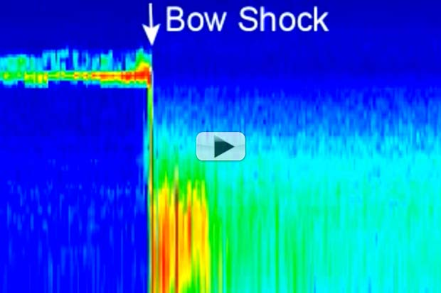 Listen to Juno Cross Jupiter's Bow Shock And Enter Magnetosphere | Video