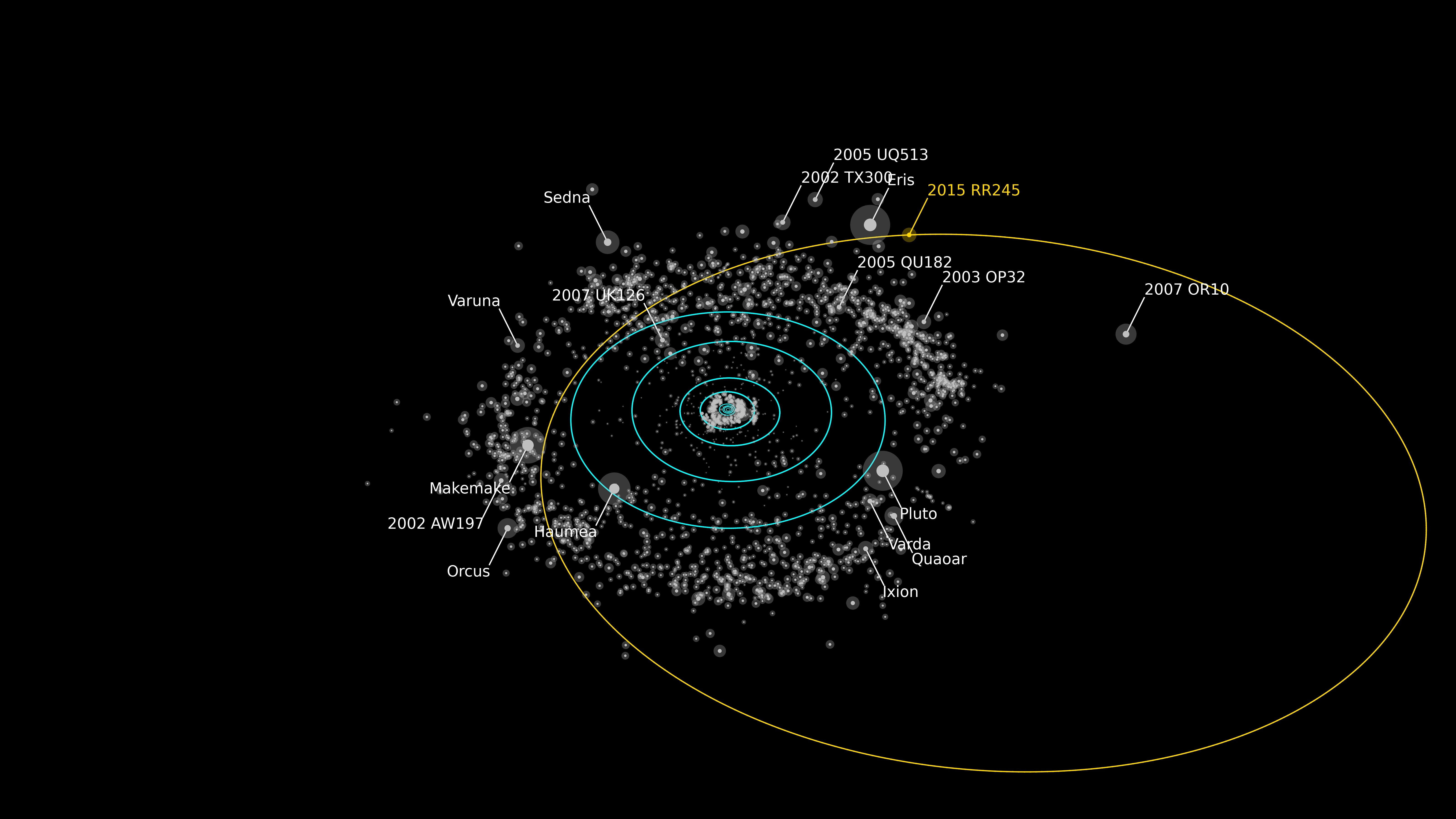 New Dwarf Planet Discovered Far Beyond Pluto's Orbit