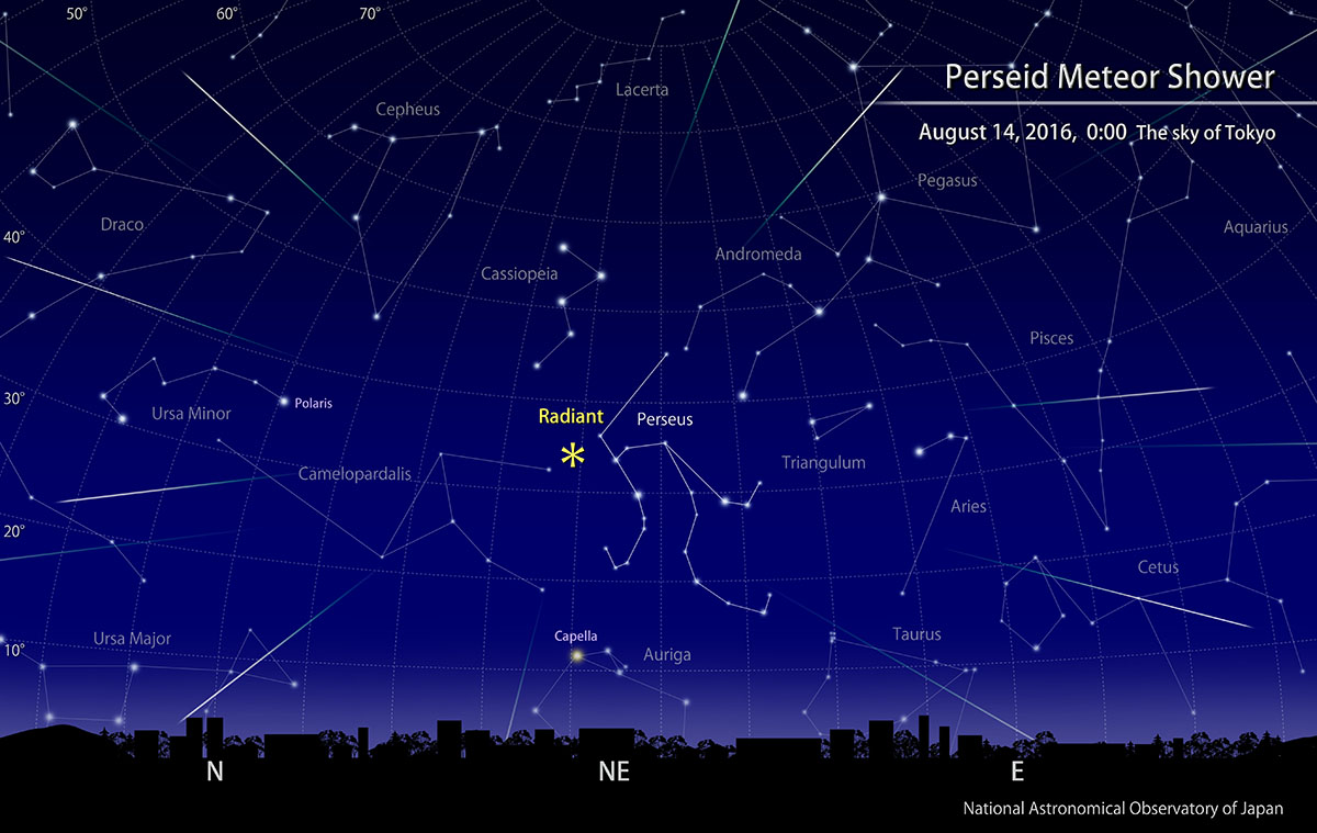 Galerry Perseids meteor shower 2017 – when and where to watch it Metro