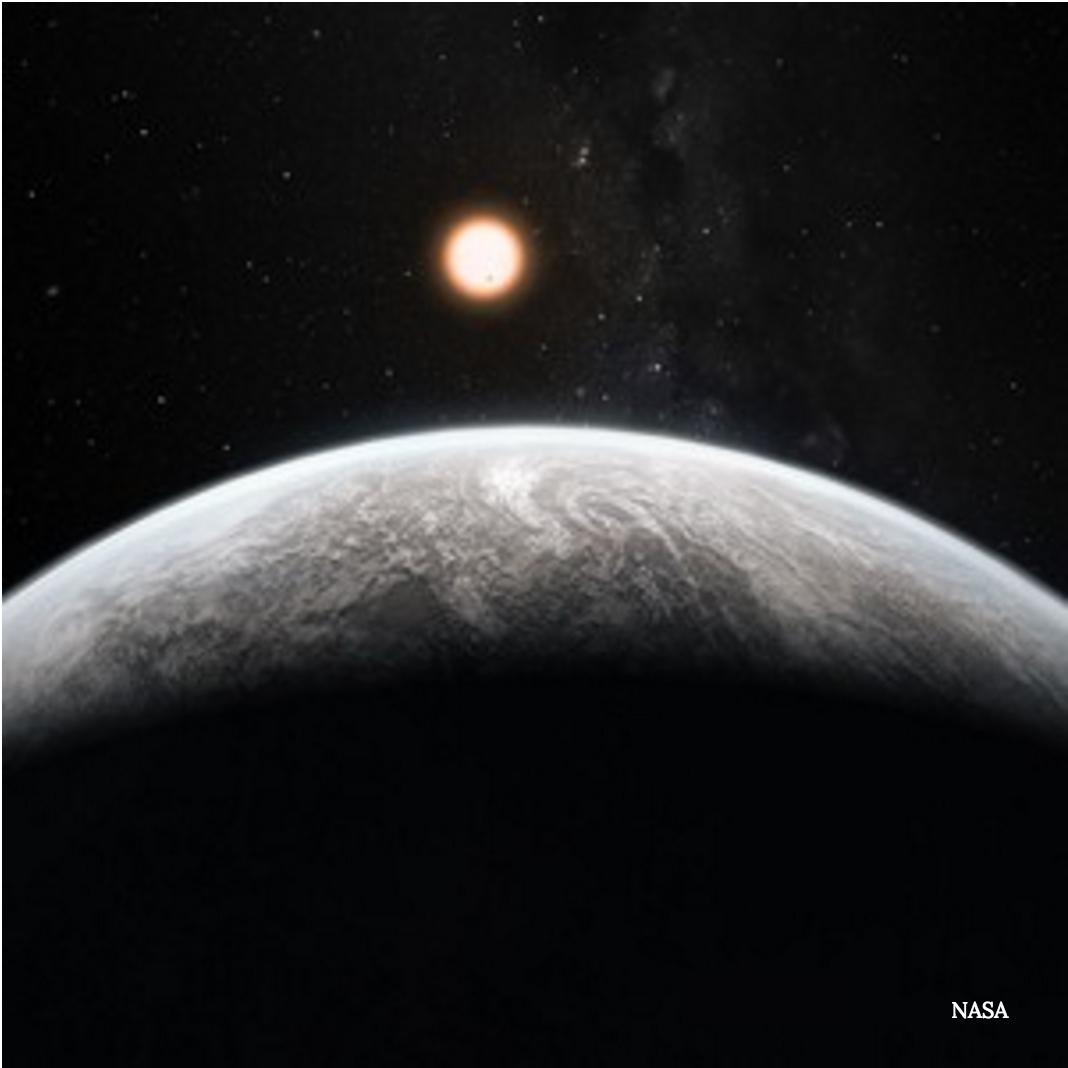 Exoplanets kepler