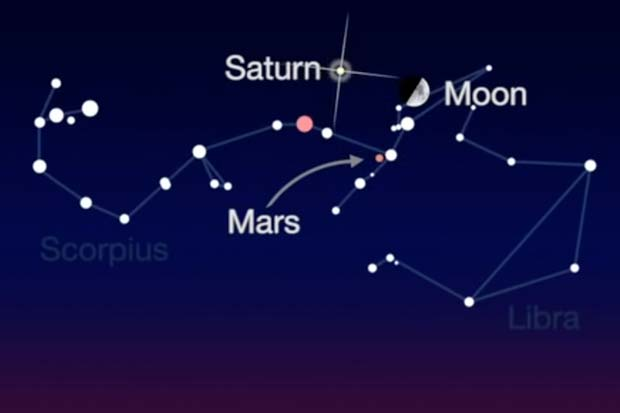 Planets 'Dance' With The Moon and Perseid 'Rain' In August 2016 Skywatching | Video