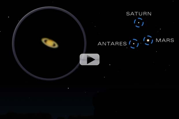 August 2016 Skywatching - Planets, Constellations and Perseid Meteors| Video