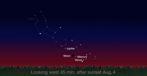 Mercury, Venus and Jupiter will all be visible just after sunset on Aug. 4, 2016.