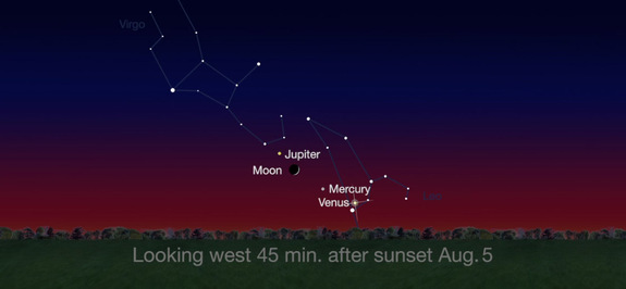 Jupiter, Venus, Mercury and the Moon will all be visible in the western sky just after sunset on Aug. 5, 2016.