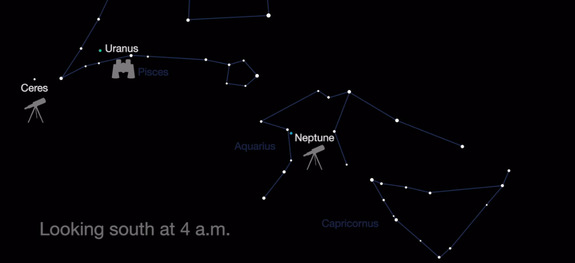 While Neptune, Uranus and the dwarf planet Ceres all appear near each other in the night sky in August 2016, you will need gear to see them. Uranus can be seen in the constellation Pisces with good binoculars. Neptune (in the constellation Aquarius, appropriately) and Ceres require telescopes to be seen.