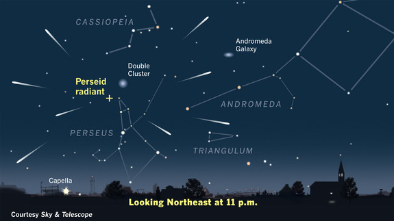 This Sky  Telescope repository sky map shows another perspective of a Perseid meteor showering eager for 2016 where it will be located during 11 p.m. your internal time on Aug. 11 and 12 during a shower's peak.