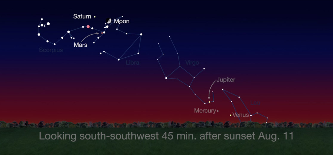 Moon, Mars and Saturn Align