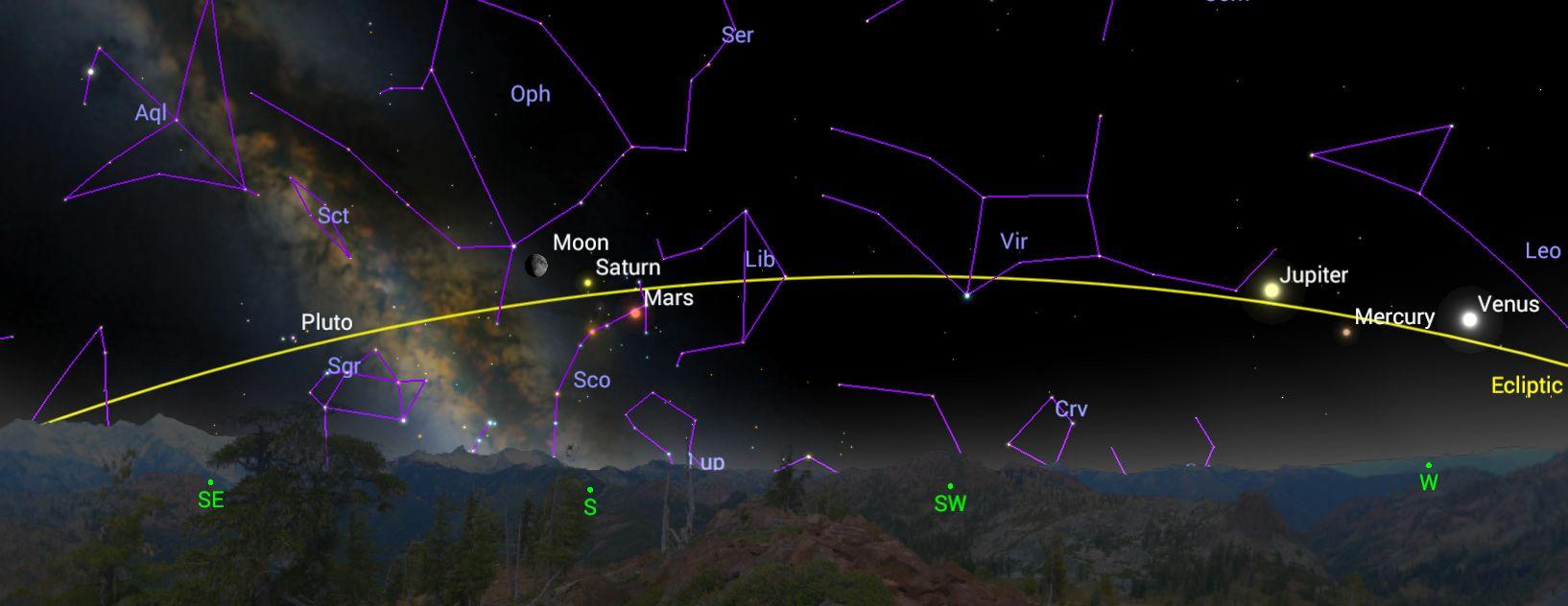 solar system plane ecliptic
