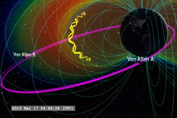 'Interplanetary Shock' Strikes Earth's Radiation Belt - Effects Observed By Van Allen Probes | Video