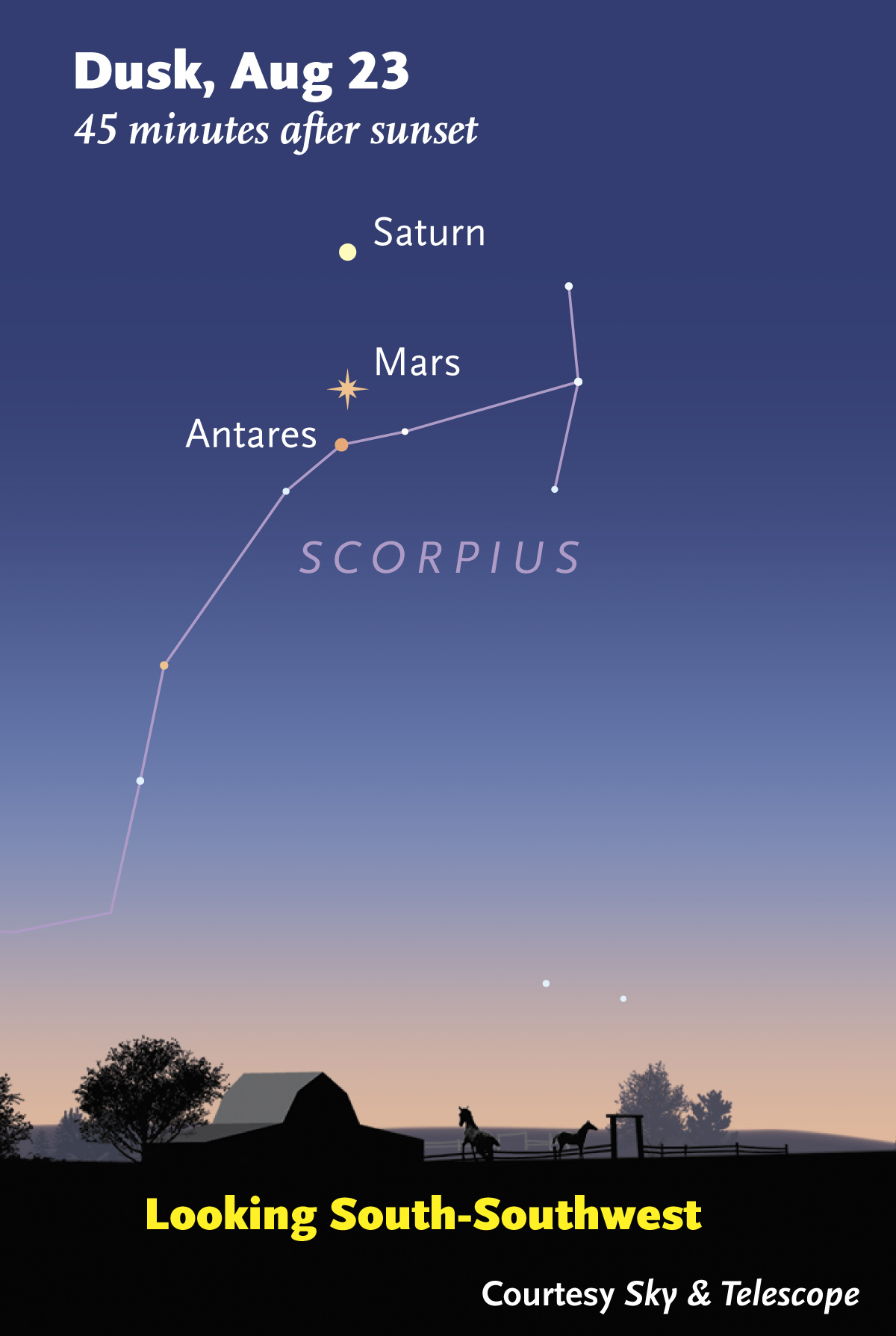 Mars, Saturn and Antares to Line Up in Night Sky This Week: How to See It