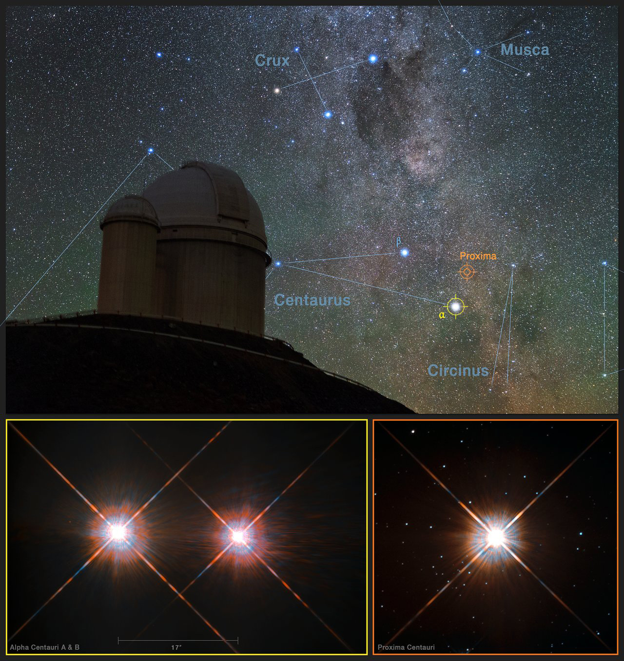 Explore Proxima Centauri, Home of Proxima b, in Slooh Webcast Tonight