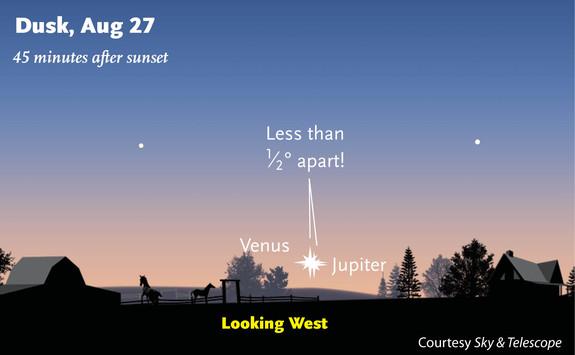 Conjunção planetária hoje entre Vênus e Jupiter. Venus-jupiter-august-27