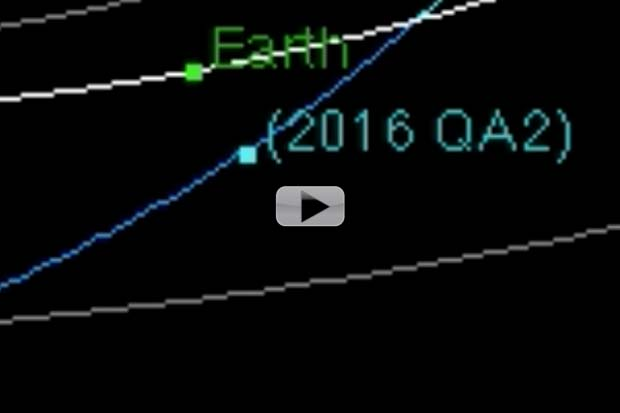 Earth Gets Real Close Shave From Asteroid Discovered Day Earlier | Orbit Animation