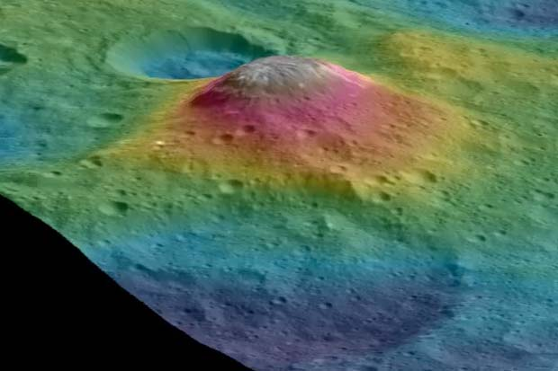 Dwarf Planet Ceres Probably Has Ice Volcano, NASA Dawn Mission Reveals | Video