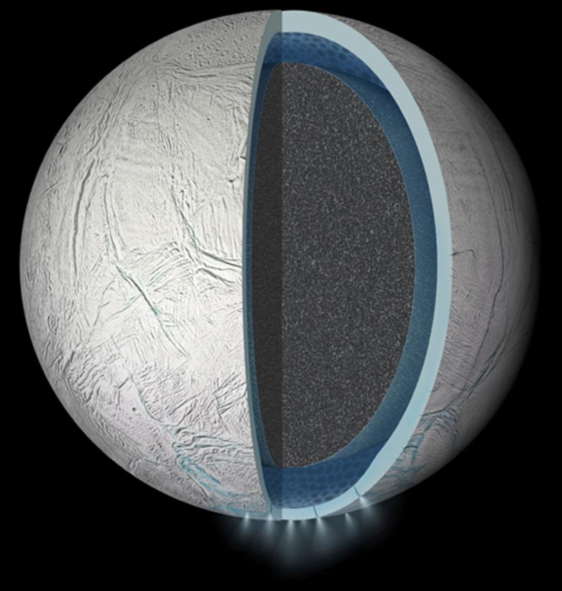 Enceladus is Simpler
