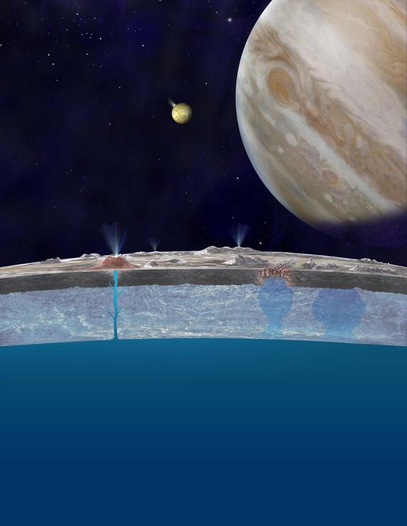 This illustration of ridges and fractures on Europa shows one possible way that water could reach Europa's surface. Chloride salts in the underground ocean bubble up to the moon's frozen surface.