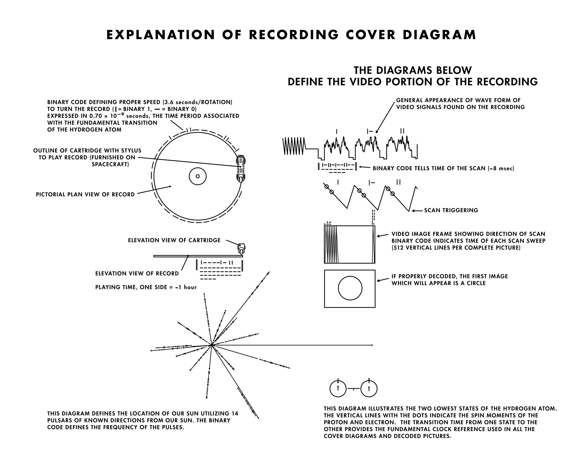 voyager 2 plaque diagram - photo #43