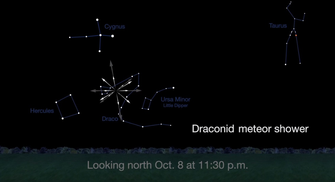 See The Draconid Meteor Shower Online Tonight In Slooh Webcast