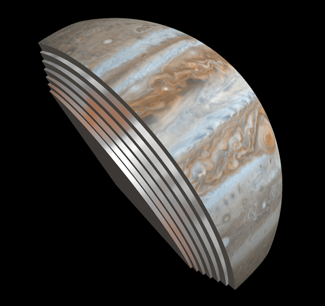Jupiter's Stripes Go Deep, and Other Surprises from Juno Probe