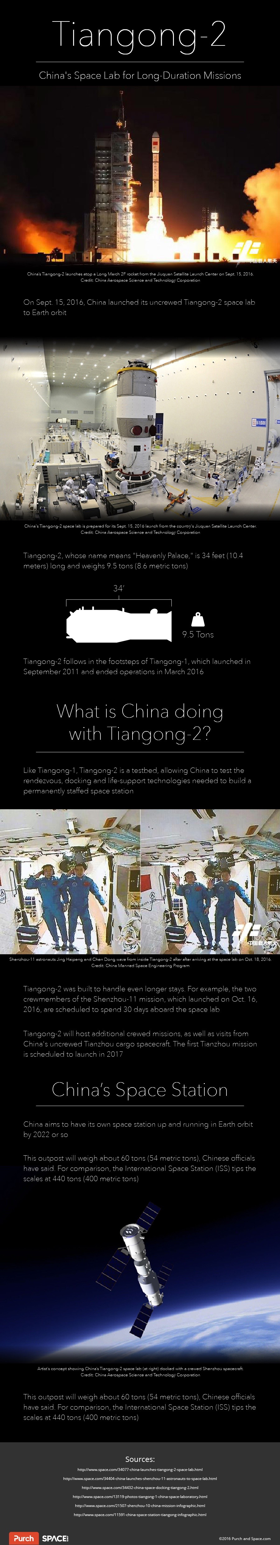 Tiangong-2: China's Space Lab for Long Missions (Infographic)