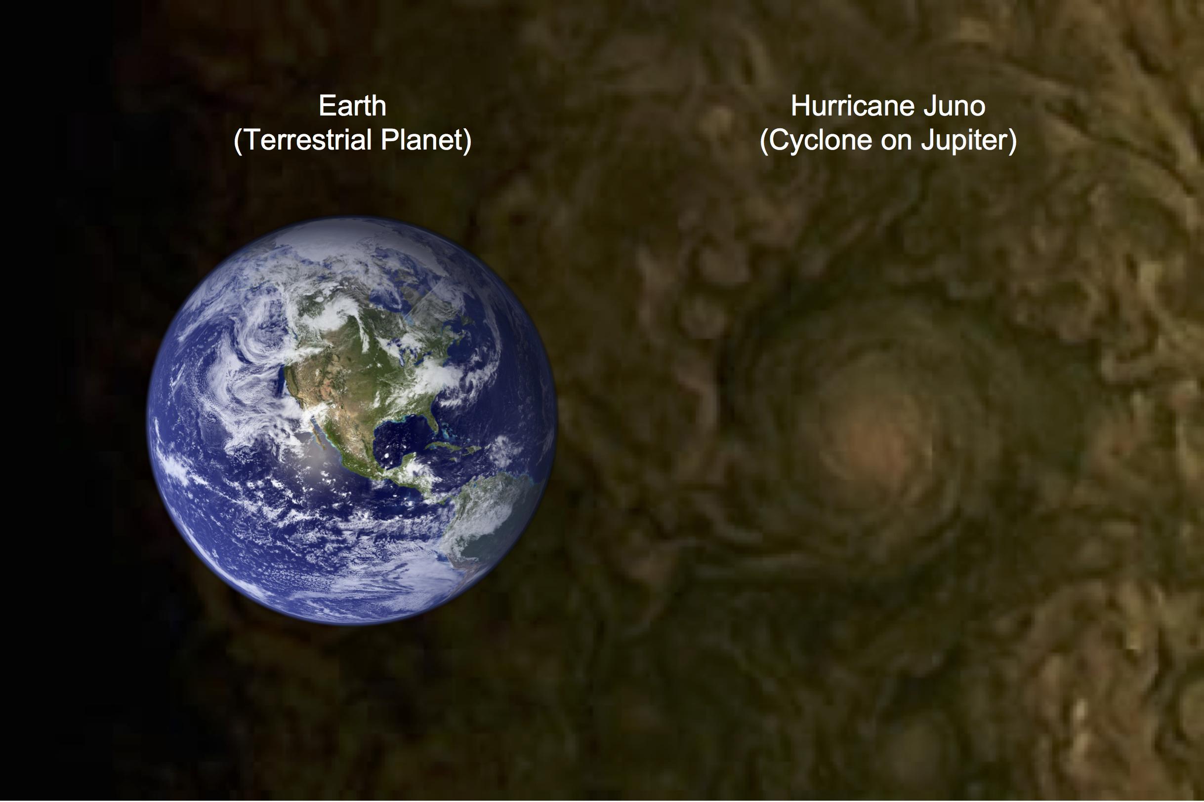 Hurricane on Juno