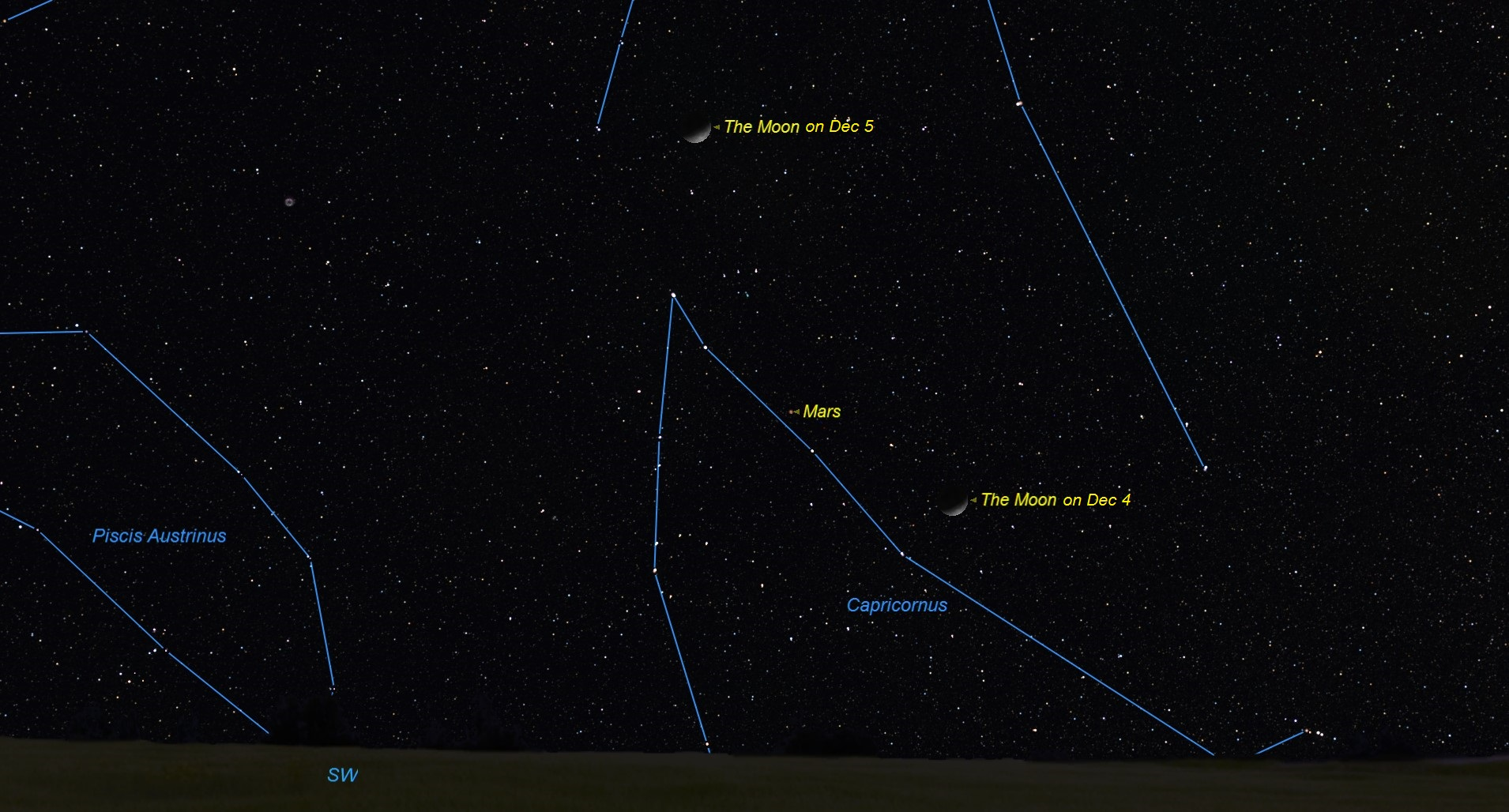 Dimming Mars and Crescent Moon Cross Paths in Sunday's Evening Sky